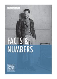 Facts & Numbers 2015